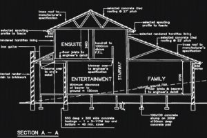 Zuccala Homes Melbourne Home Building Values